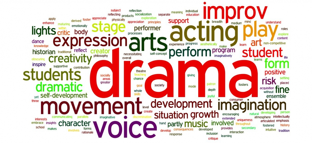 the role of drama in society This is a natural corollary of the exercise of role distance, the shifting between the role of the part being played and the role of the actor in conference with the director about how that part should be played.